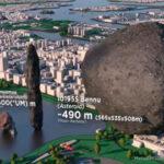 圧倒的…圧倒的サイズ…!小惑星&SFの巨大建造物の大きさを地球の尺度で比較してみた